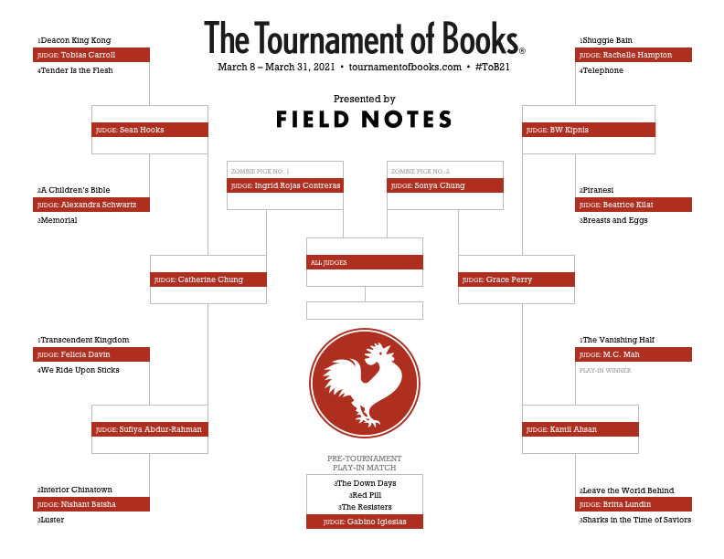 Here are your 2021 Tournament of Books brackets.